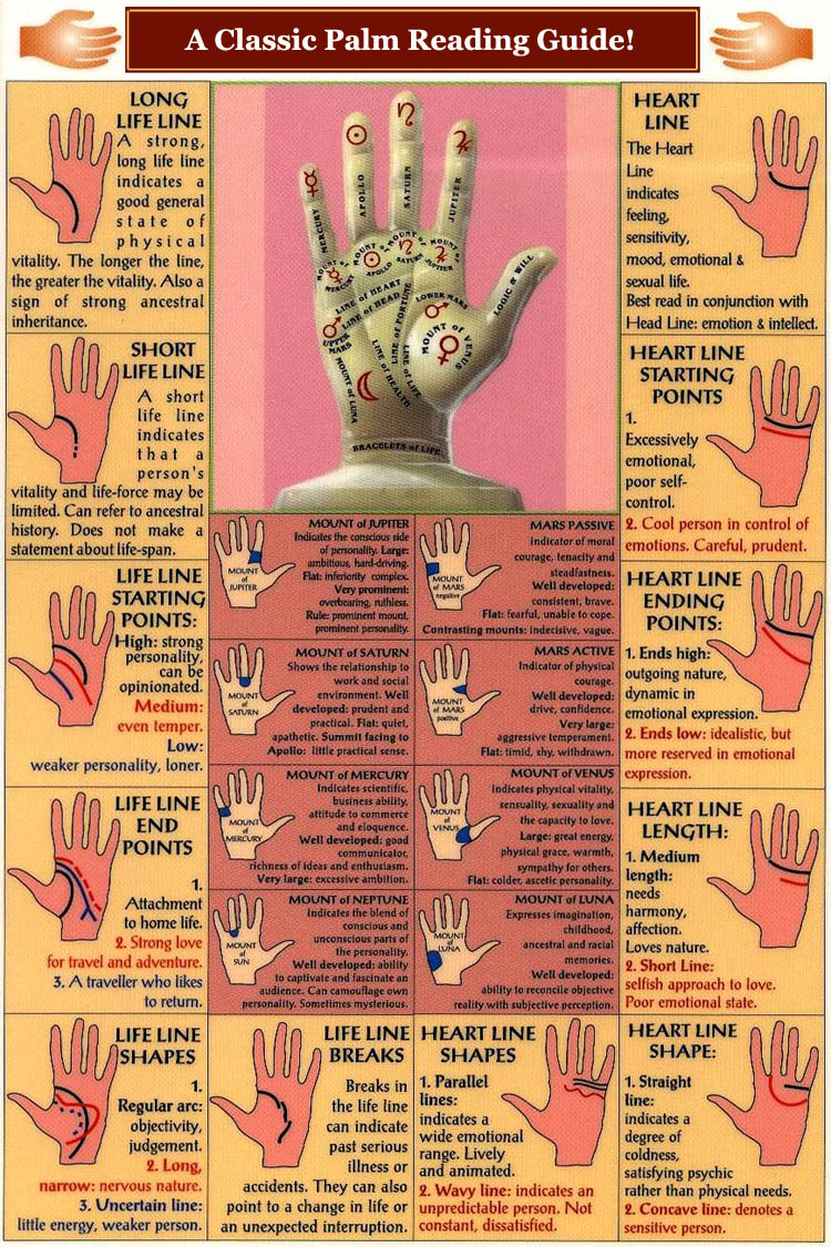 Classic palm reading guide!