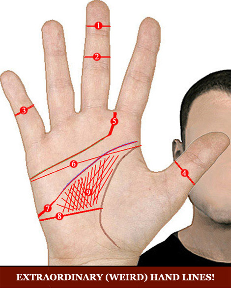 Palm reading lines: 9 extraordinary (weird) hand lines.