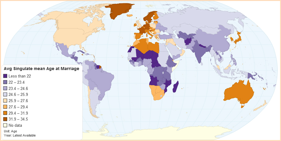 Mean age of marriage around the world!