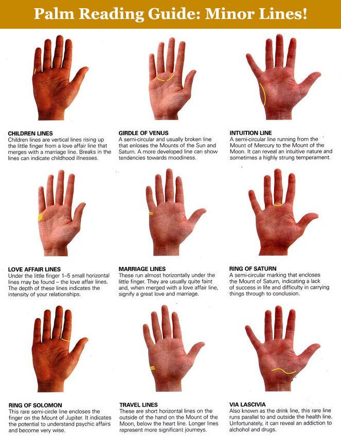 Palm reading guide: minor lines.
