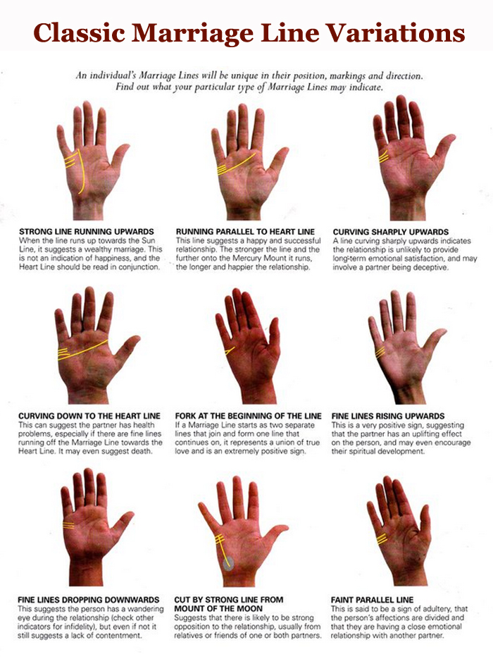 love and relationship palmistry