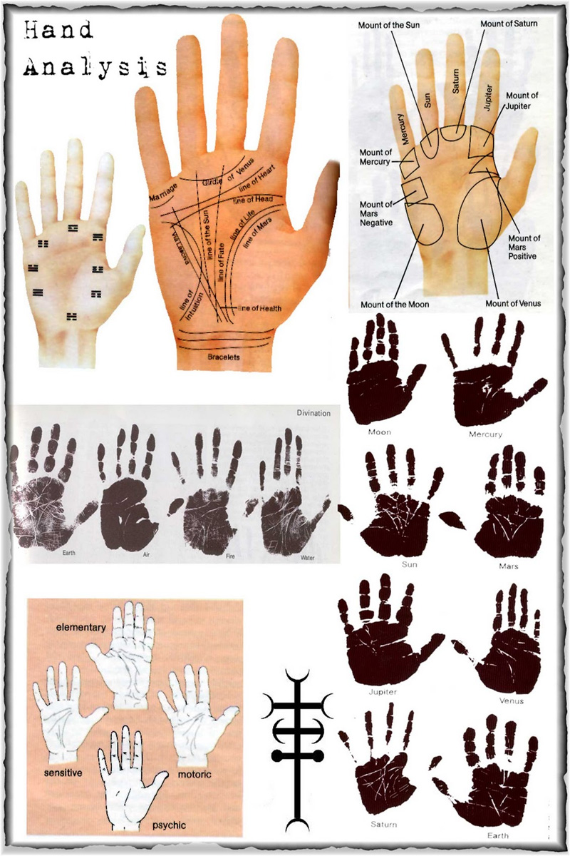 Palm reading online guidelines!